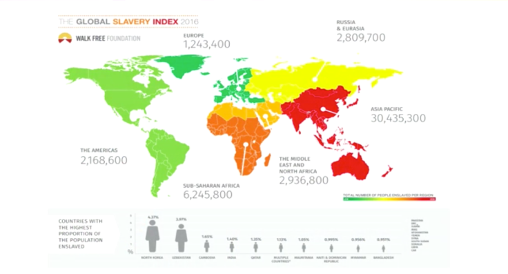 Global Slavery Index Map